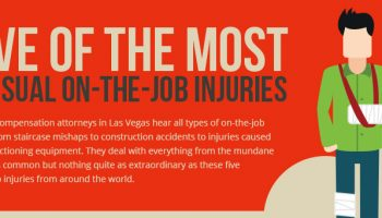 Five of the Most Unusual On-the-Job Injuries