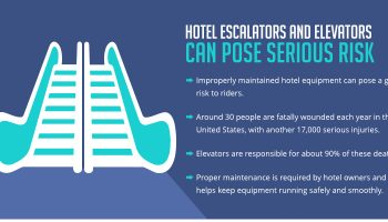Hotel Escalators And Elevators Can Pose Serious Risk