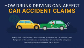 How Drunk Driving Can Affect Car Accident Claims
