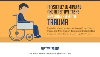 Physically Demanding And Repetitive Tasks May Cause Repetitive Trauma