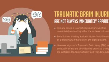 Traumatic Brain Injuries Are Not Always Immediately Apparent [Infographic]