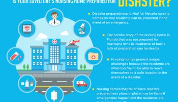 Is Your Loved One's Nursing Home Prepared for Disaster? [infographic]
