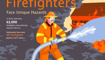 Firefighters Face Unique Hazards [infographic]