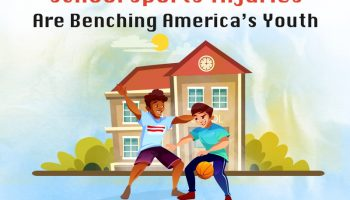 School Sports Injuries Are Benching America's Youth [infographic]