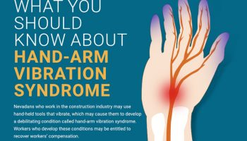 What You Should Know About Hand-Arm Vibration Syndrome [infographic]