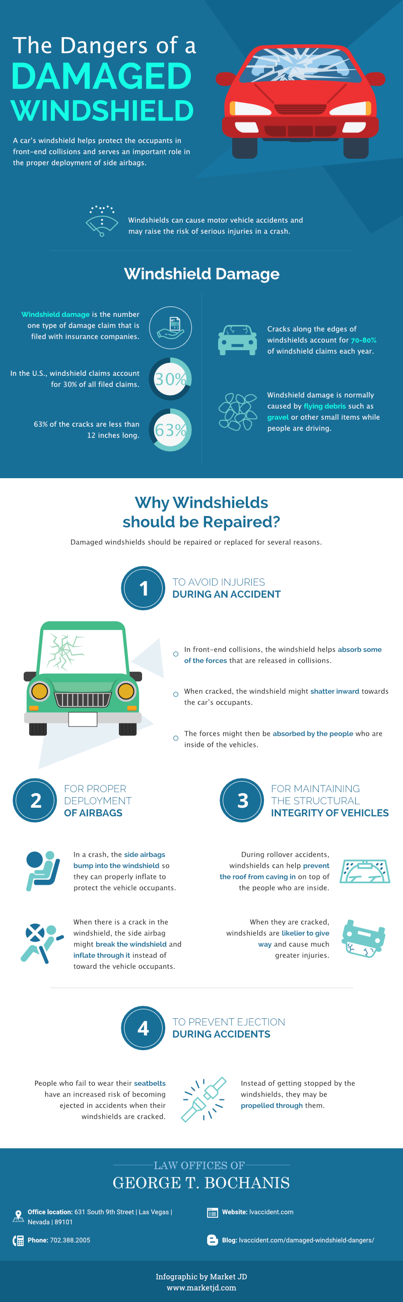 The Dangers of a Damaged Windshield